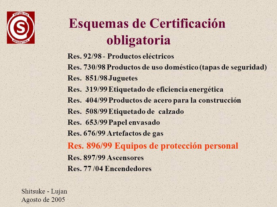 Esquemas de Certificación obligatoria