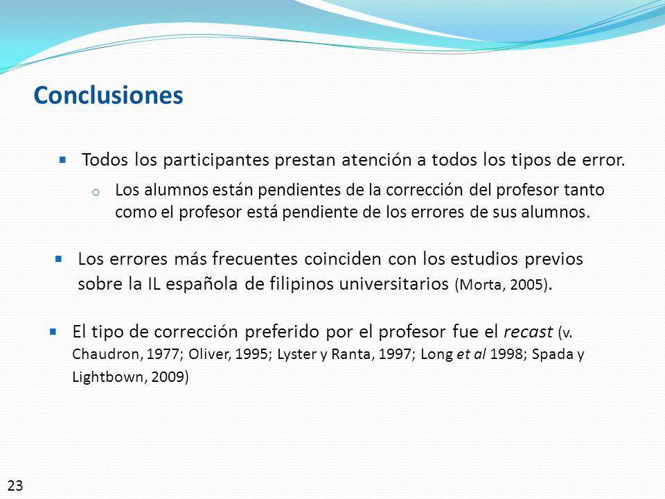 Conclusiones Todos los participantes prestan atención a todos los tipos de error.