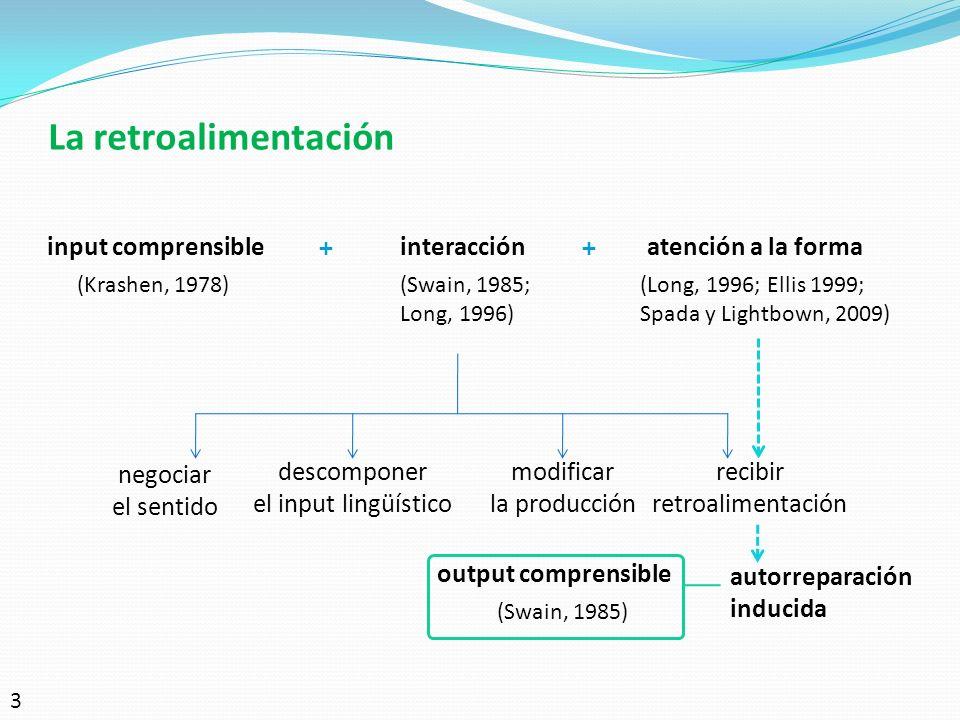 La retroalimentación input comprensible + interacción +