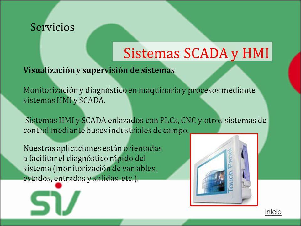 Sistemas SCADA y HMI Servicios Visualización y supervisión de sistemas