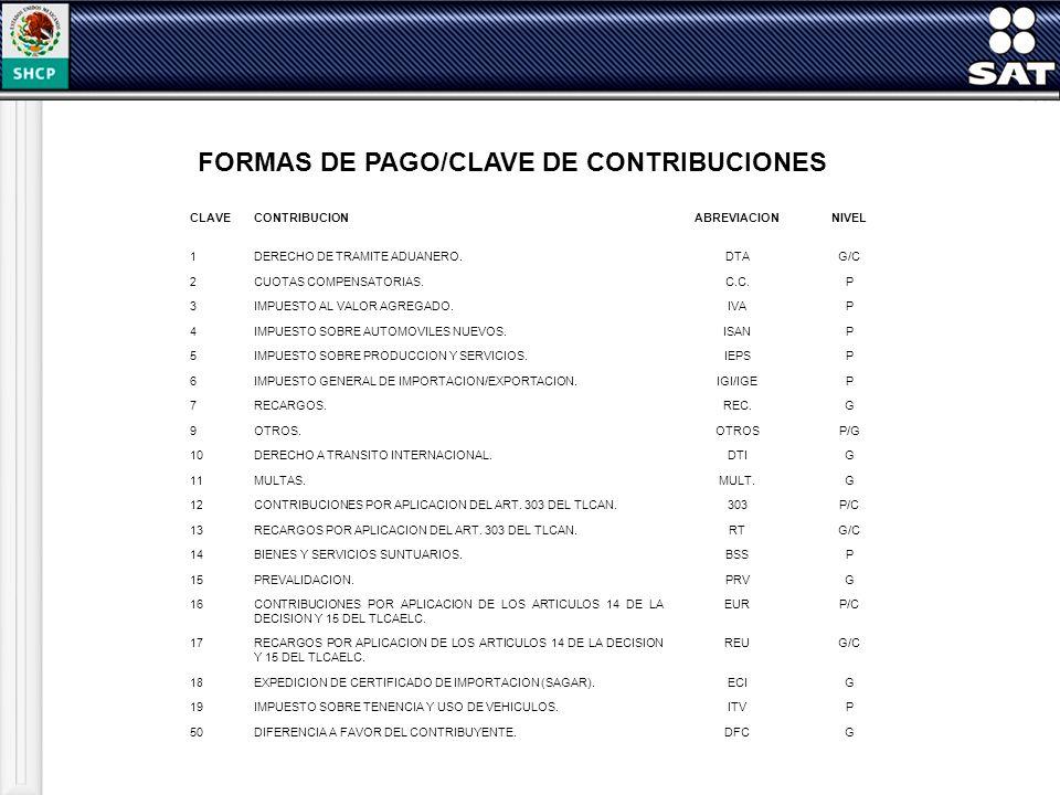 FORMAS DE PAGO/CLAVE DE CONTRIBUCIONES