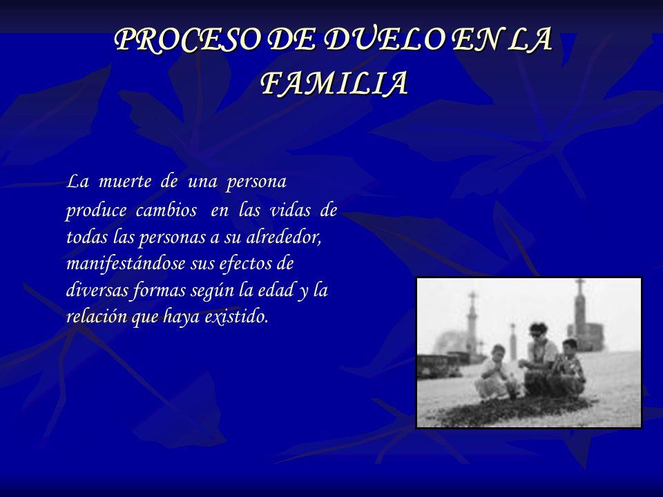 PROCESO DE DUELO EN LA FAMILIA