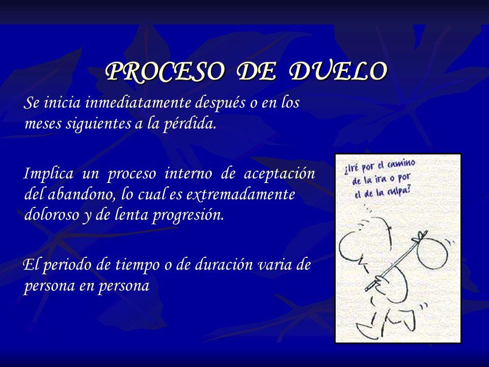 PROCESO DE DUELO Se inicia inmediatamente después o en los meses siguientes a la pérdida.