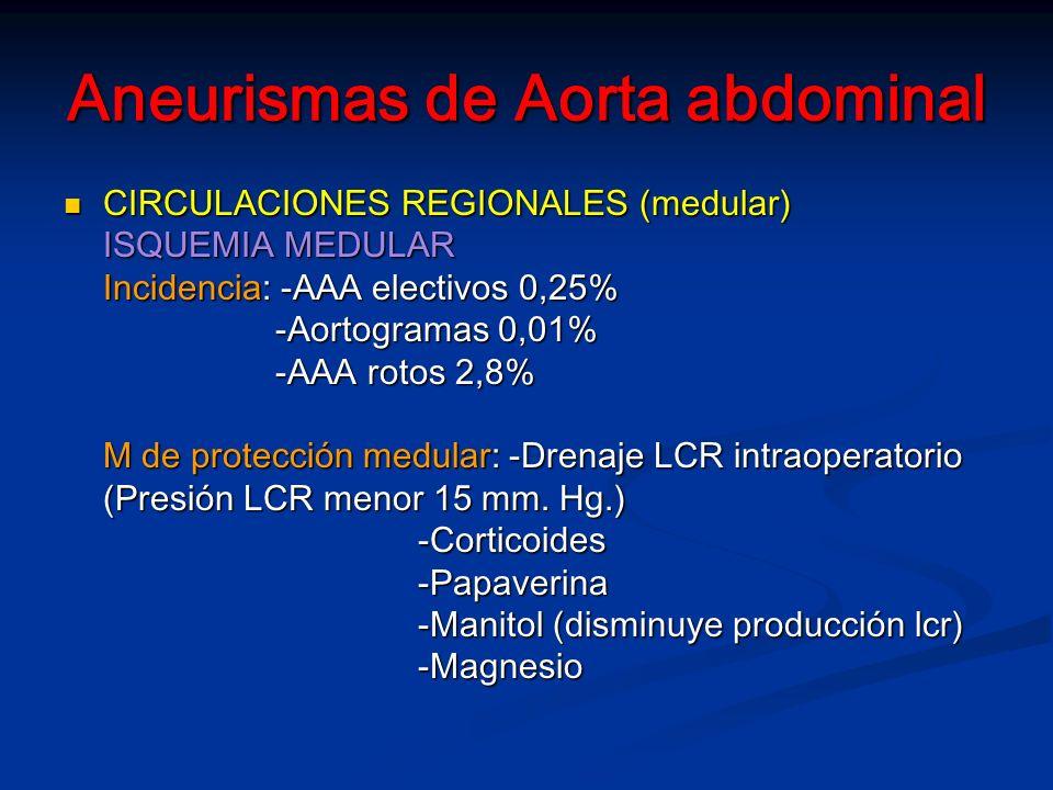 Aneurismas de Aorta abdominal