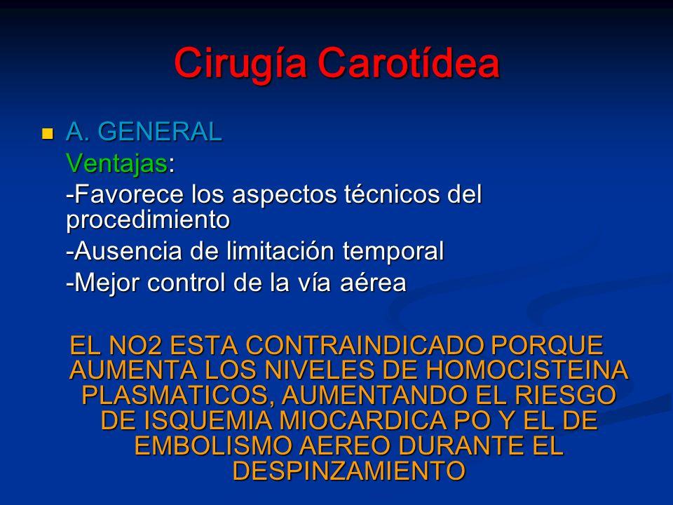 Cirugía Carotídea A. GENERAL Ventajas: