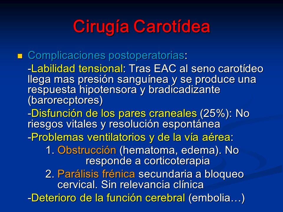 Cirugía Carotídea Complicaciones postoperatorias: