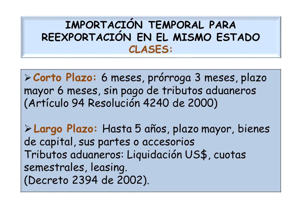 IMPORTACIÓN TEMPORAL PARA REEXPORTACIÓN EN EL MISMO ESTADO CLASES: