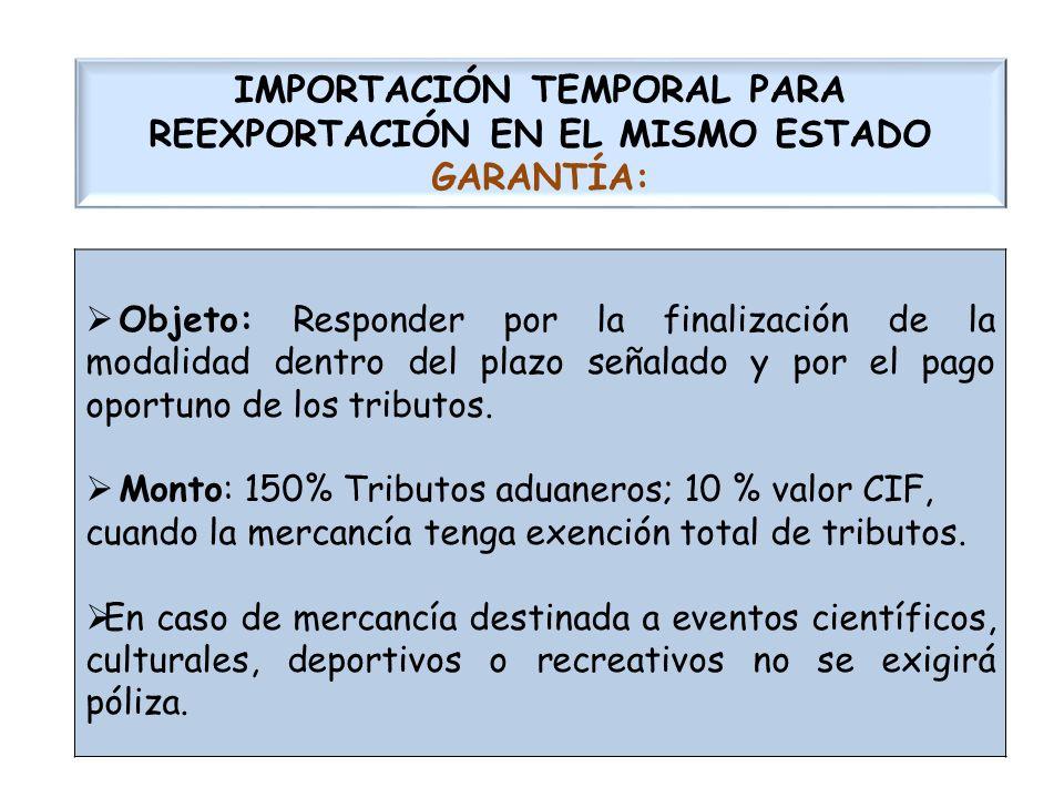 IMPORTACIÓN TEMPORAL PARA REEXPORTACIÓN EN EL MISMO ESTADO GARANTÍA: