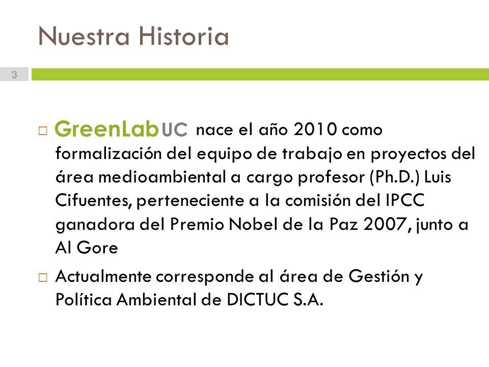 Nuestra Historia GreenLab