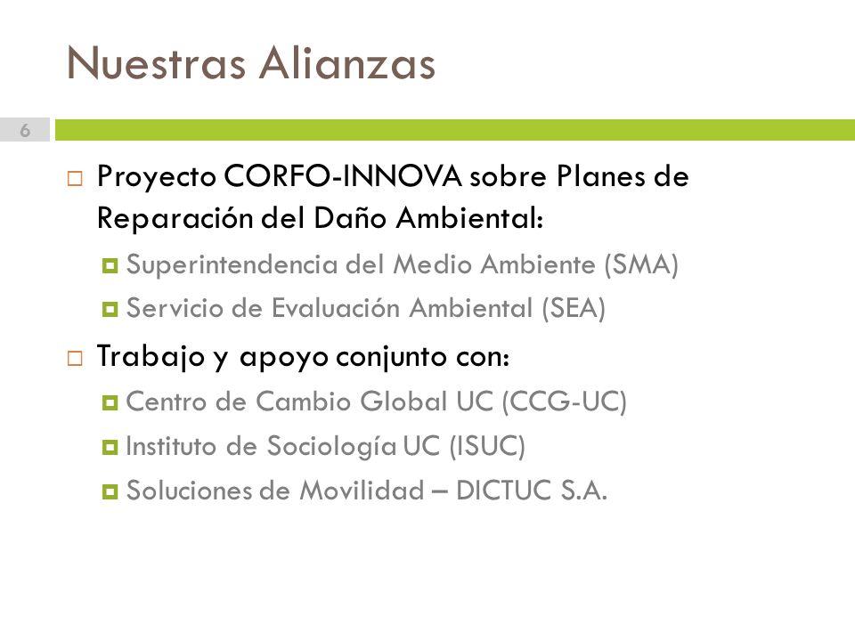 Nuestras Alianzas Proyecto CORFO-INNOVA sobre Planes de Reparación del Daño Ambiental: Superintendencia del Medio Ambiente (SMA)
