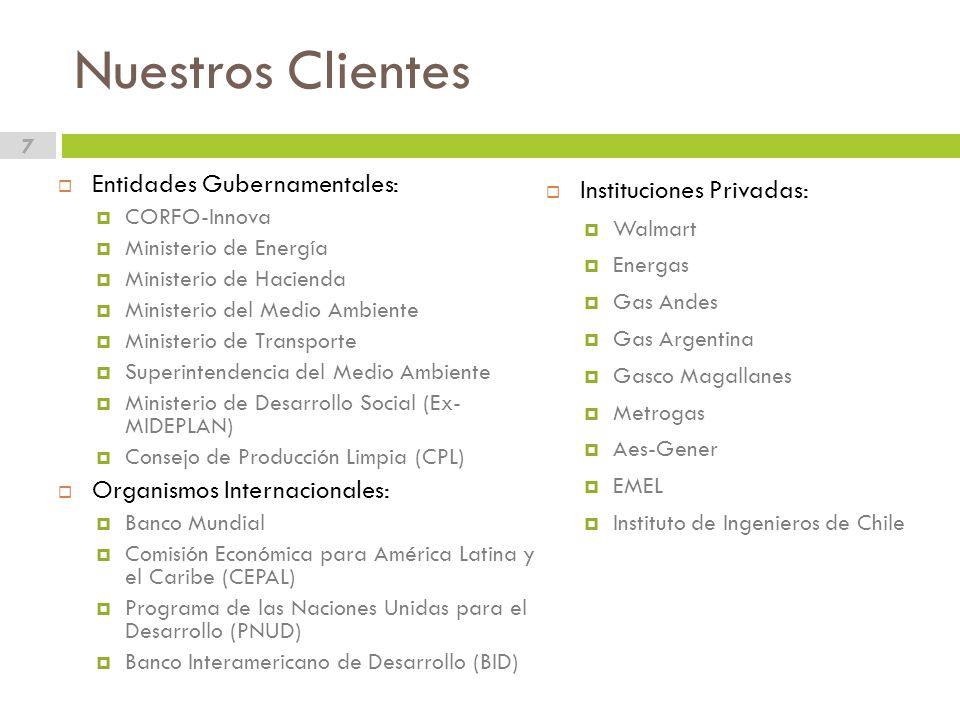 Nuestros Clientes Entidades Gubernamentales: