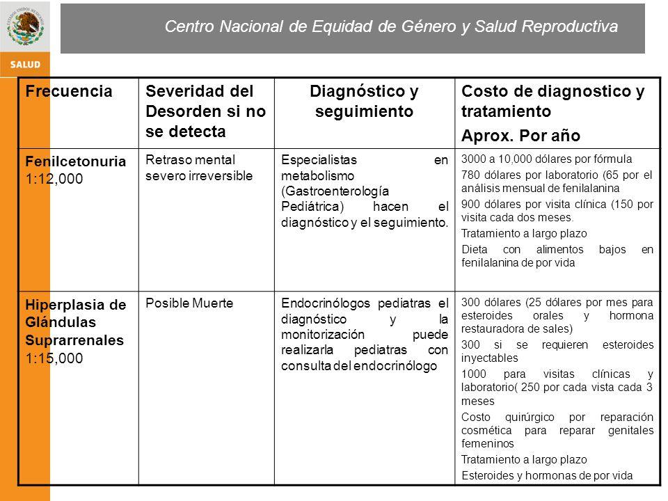 Diagnóstico y seguimiento