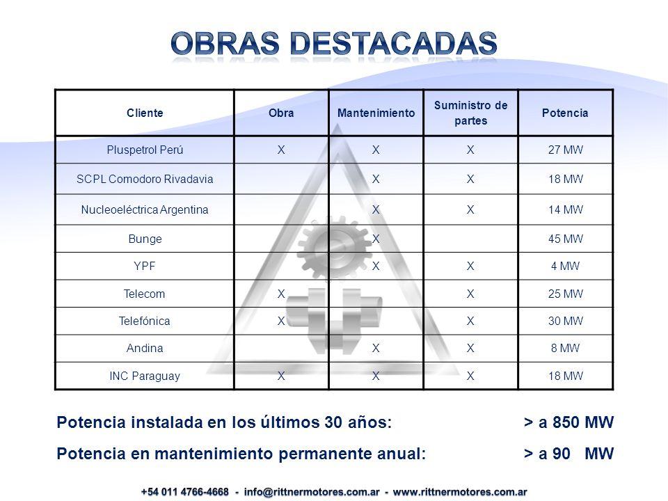 OBRAS DESTACADAS Cliente. Obra. Mantenimiento. Suministro de partes. Potencia. Pluspetrol Perú.