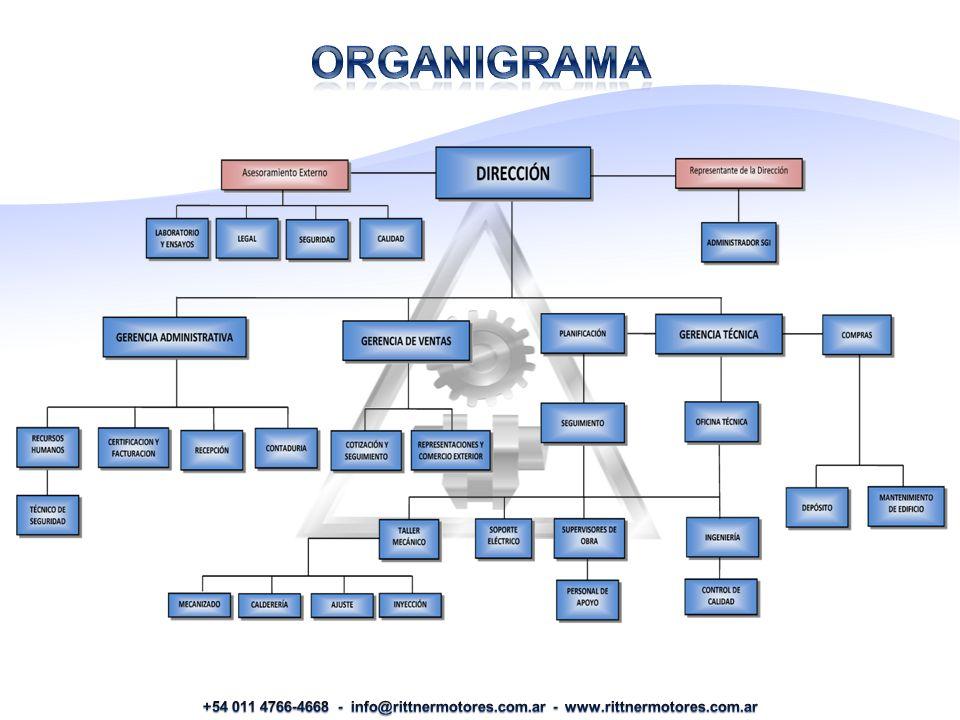 ORGANIGRAMA +54 011 4766-4668 - info@rittnermotores.com.ar - www.rittnermotores.com.ar
