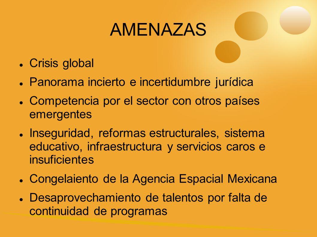 AMENAZAS Crisis global Panorama incierto e incertidumbre jurídica