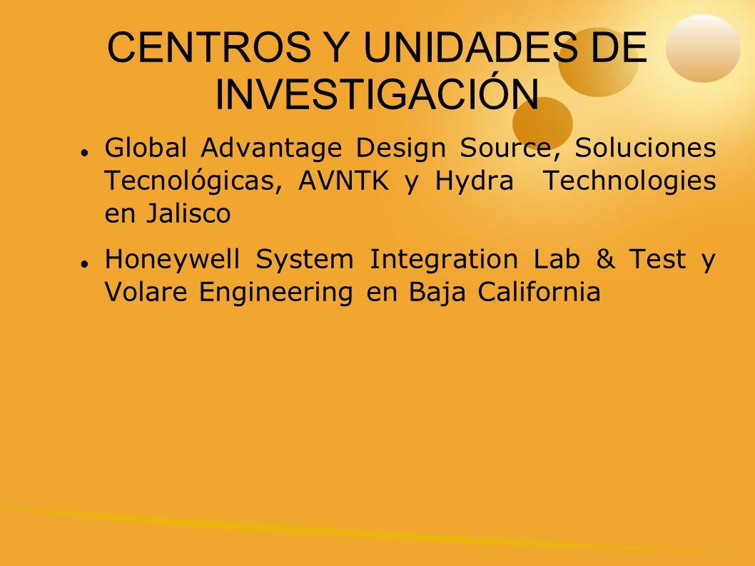 CENTROS Y UNIDADES DE INVESTIGACIÓN