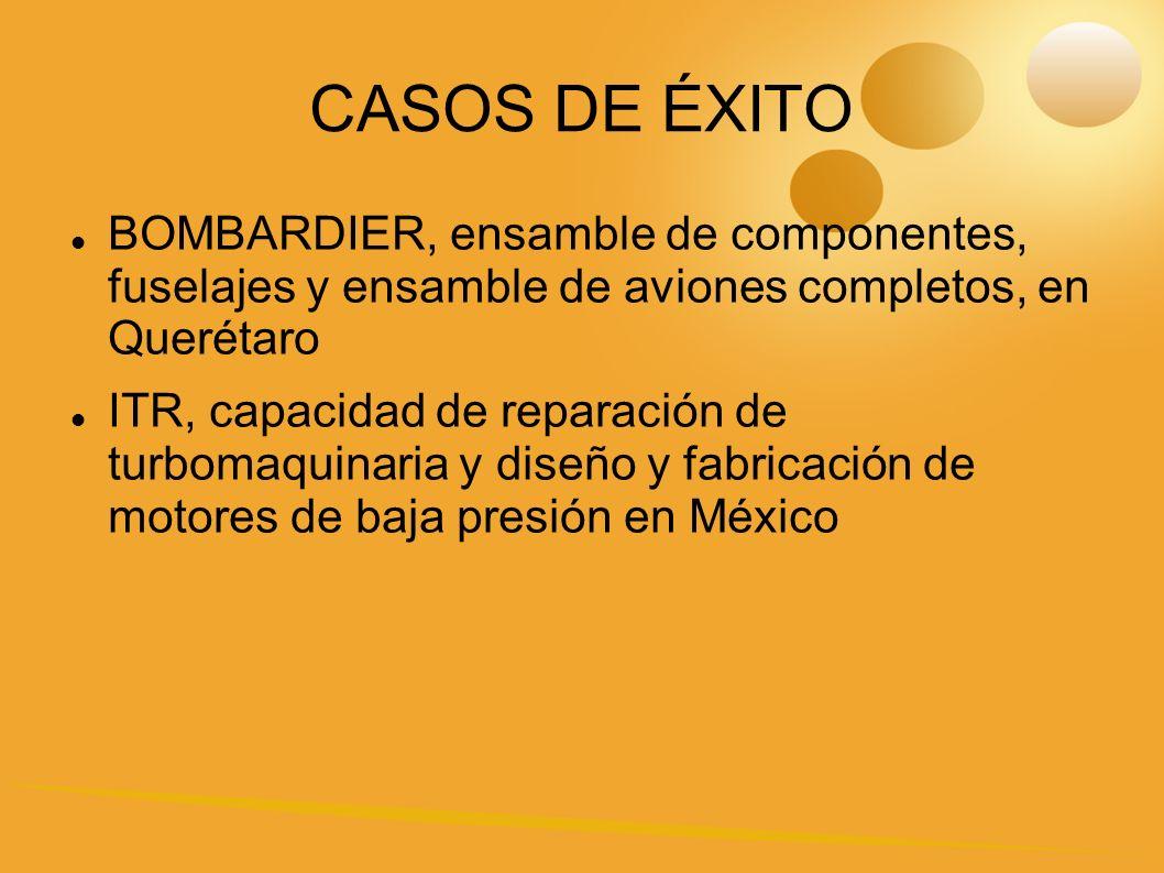 CASOS DE ÉXITO BOMBARDIER, ensamble de componentes, fuselajes y ensamble de aviones completos, en Querétaro.