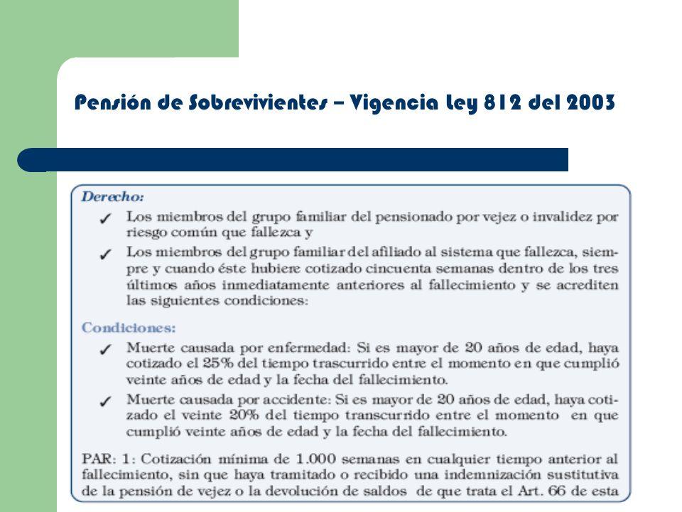 Pensión de Sobrevivientes – Vigencia Ley 812 del 2003
