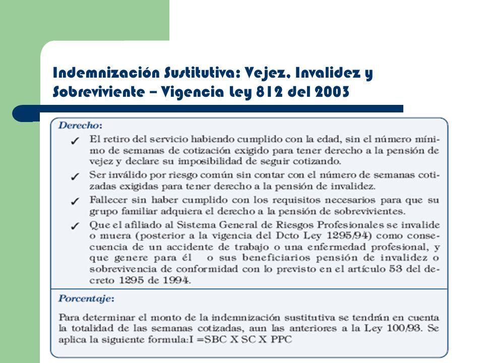 Indemnización Sustitutiva: Vejez, Invalidez y Sobreviviente – Vigencia Ley 812 del 2003