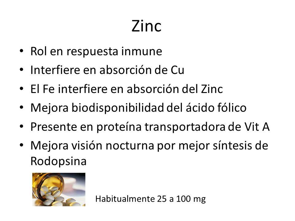 Zinc Rol en respuesta inmune Interfiere en absorción de Cu