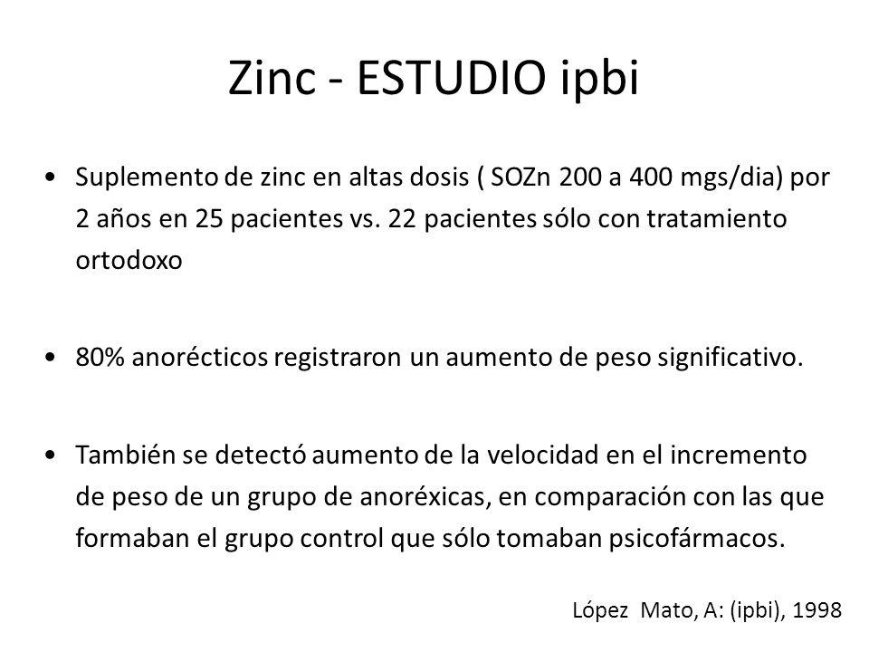 Zinc - ESTUDIO ipbi
