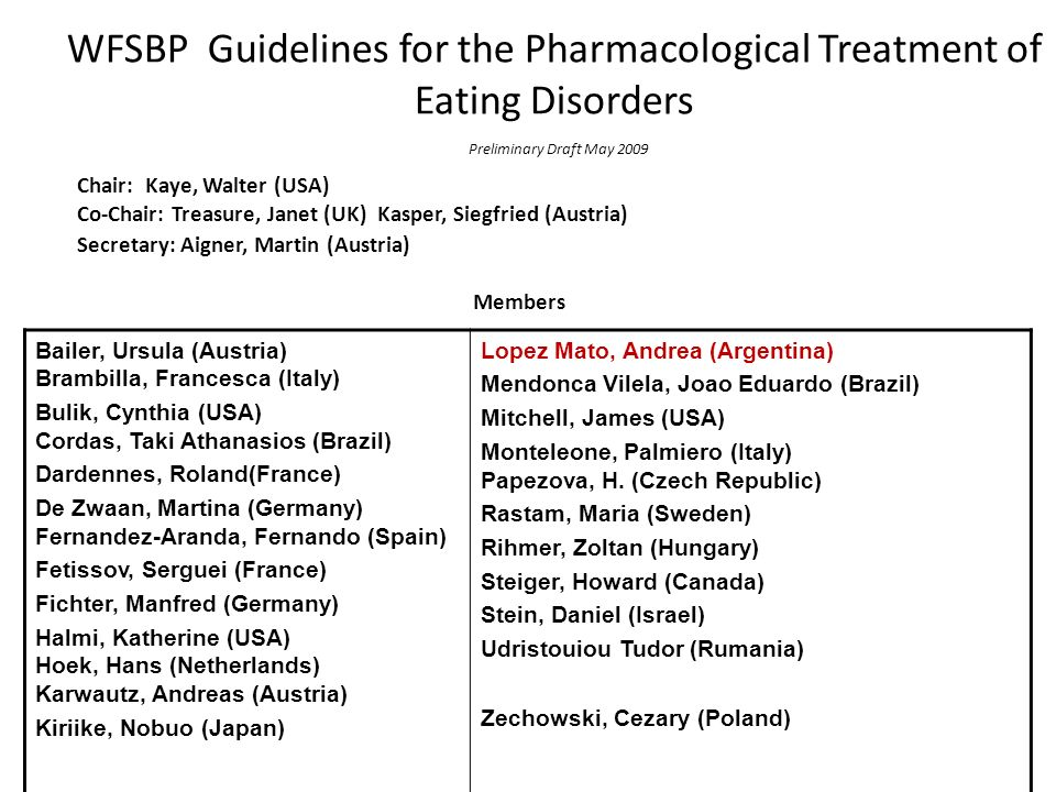 WFSBP Guidelines for the Pharmacological Treatment of Eating Disorders Preliminary Draft May 2009