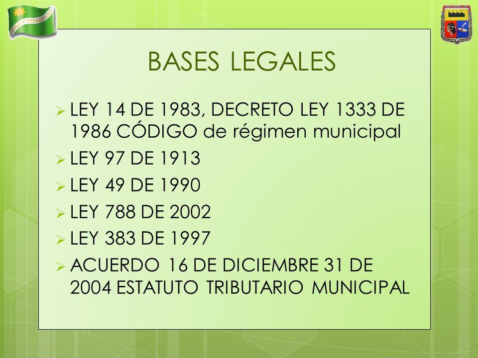 BASES LEGALES LEY 14 DE 1983, DECRETO LEY 1333 DE 1986 CÓDIGO de régimen municipal. LEY 97 DE 1913.