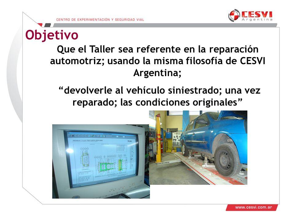 Objetivo Que el Taller sea referente en la reparación automotriz; usando la misma filosofía de CESVI Argentina;