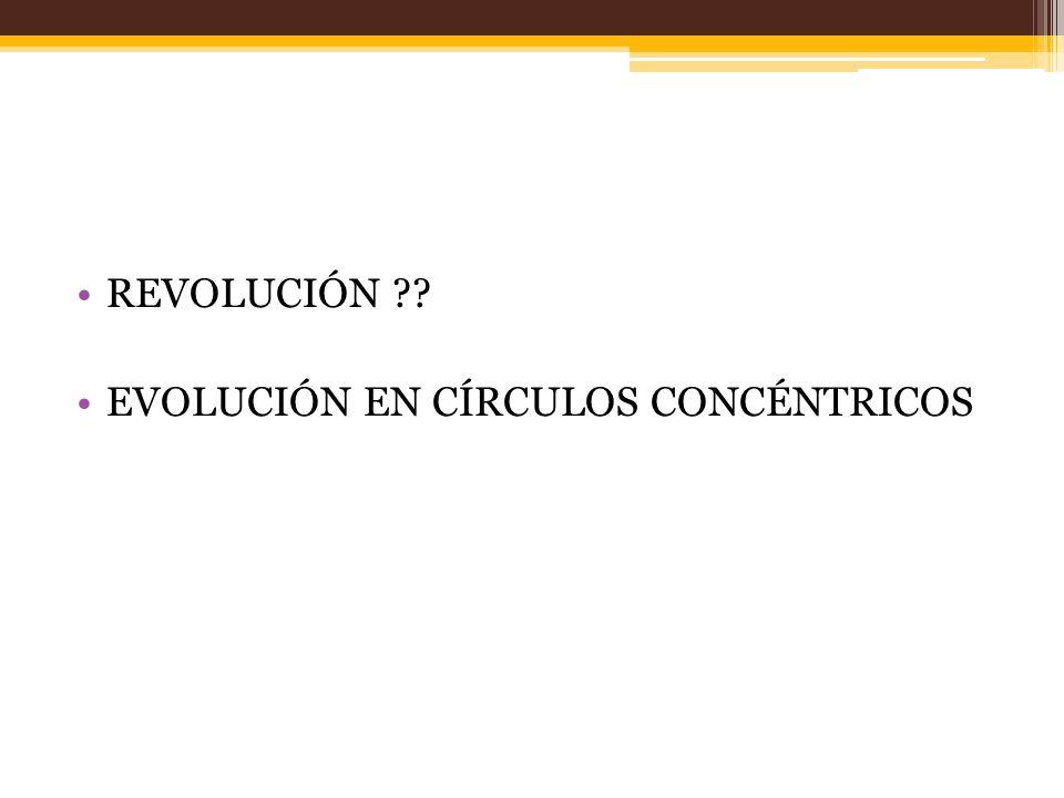 REVOLUCIÓN EVOLUCIÓN EN CÍRCULOS CONCÉNTRICOS