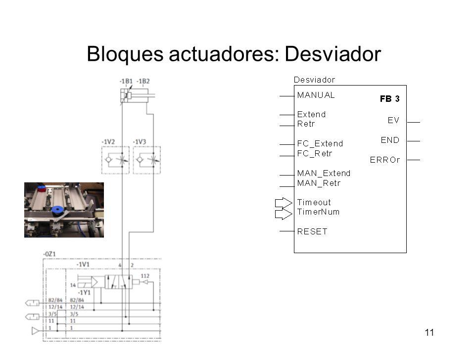 Bloques actuadores: Desviador