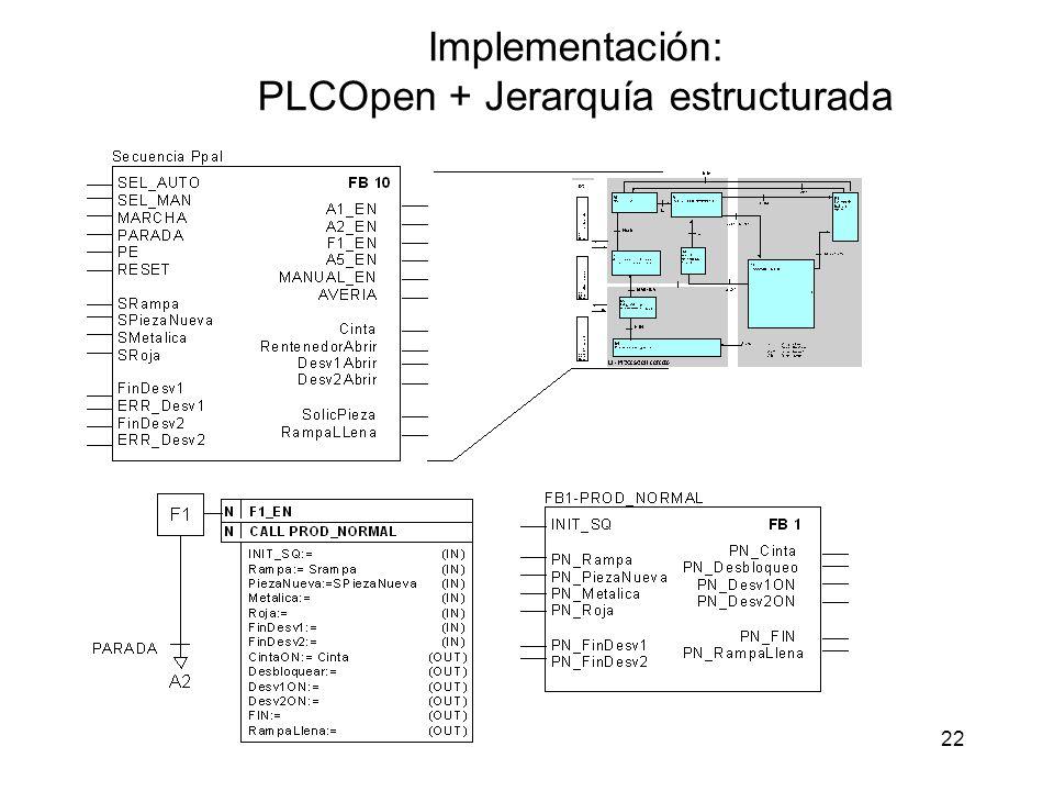 Implementación: PLCOpen + Jerarquía estructurada