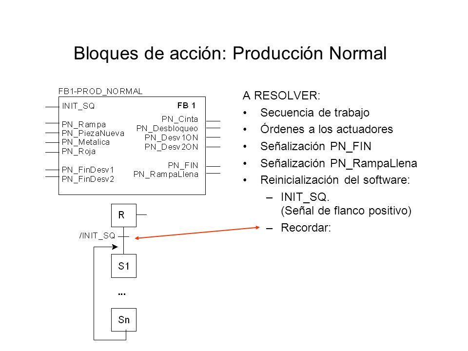 Bloques de acción: Producción Normal