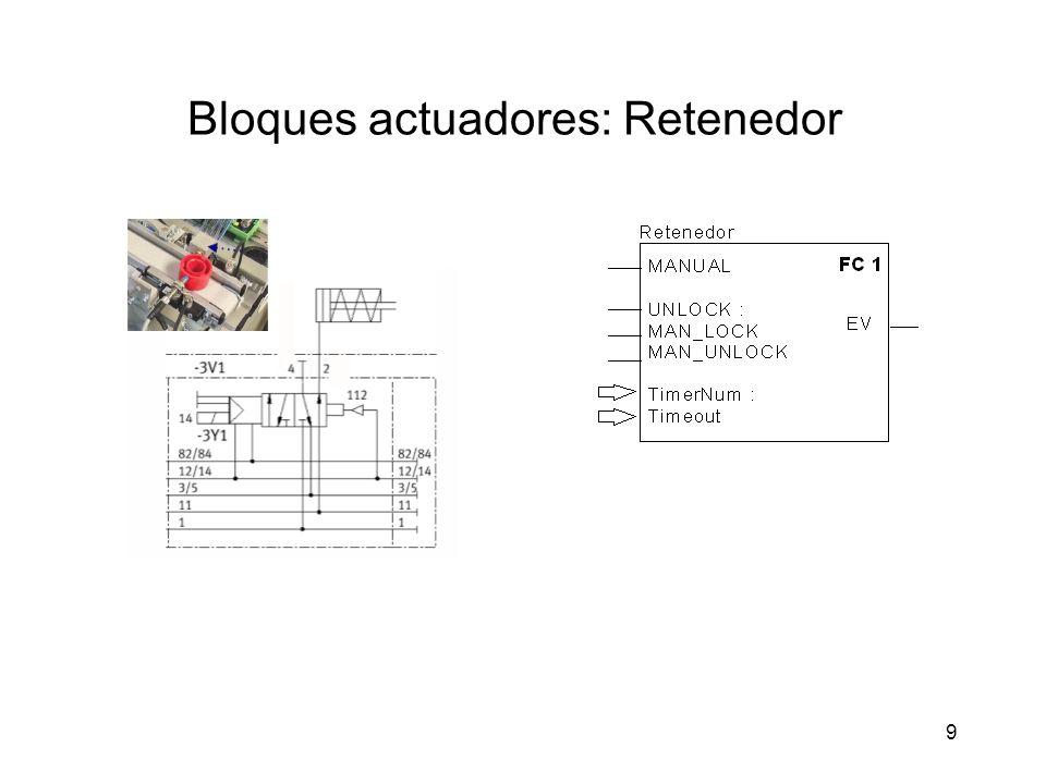 Bloques actuadores: Retenedor