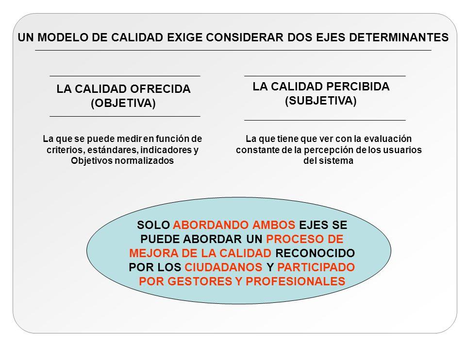 UN MODELO DE CALIDAD EXIGE CONSIDERAR DOS EJES DETERMINANTES
