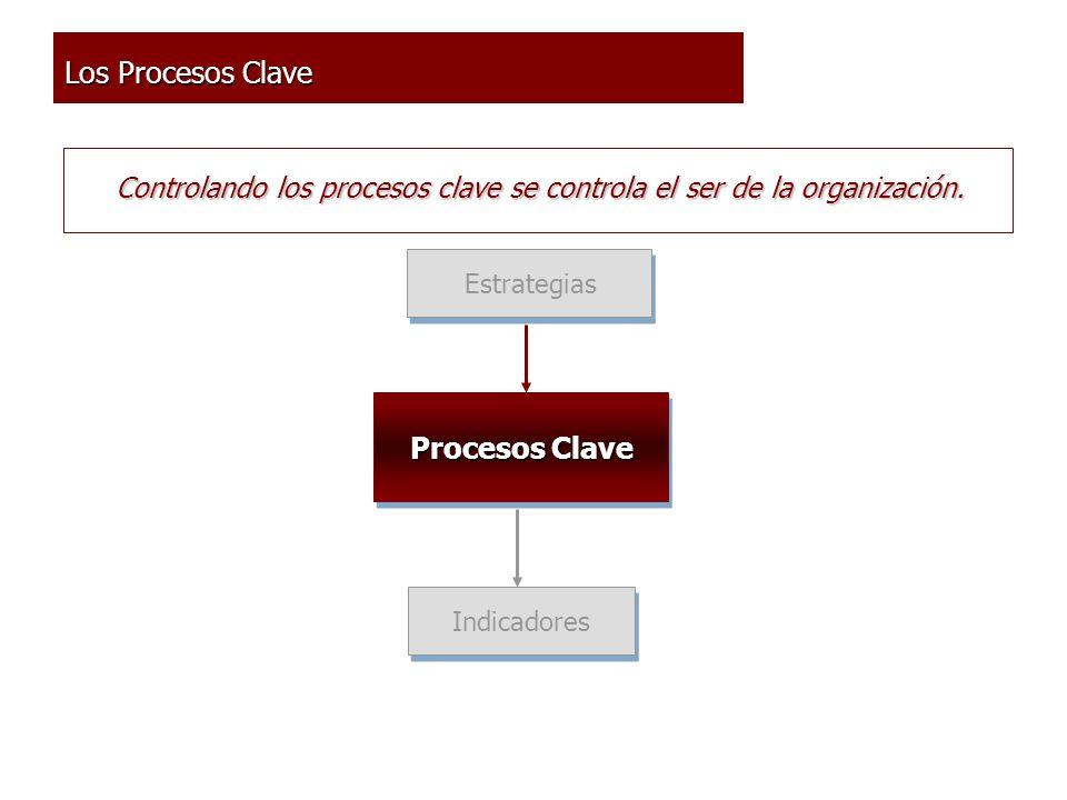 Los Procesos Clave Procesos Clave