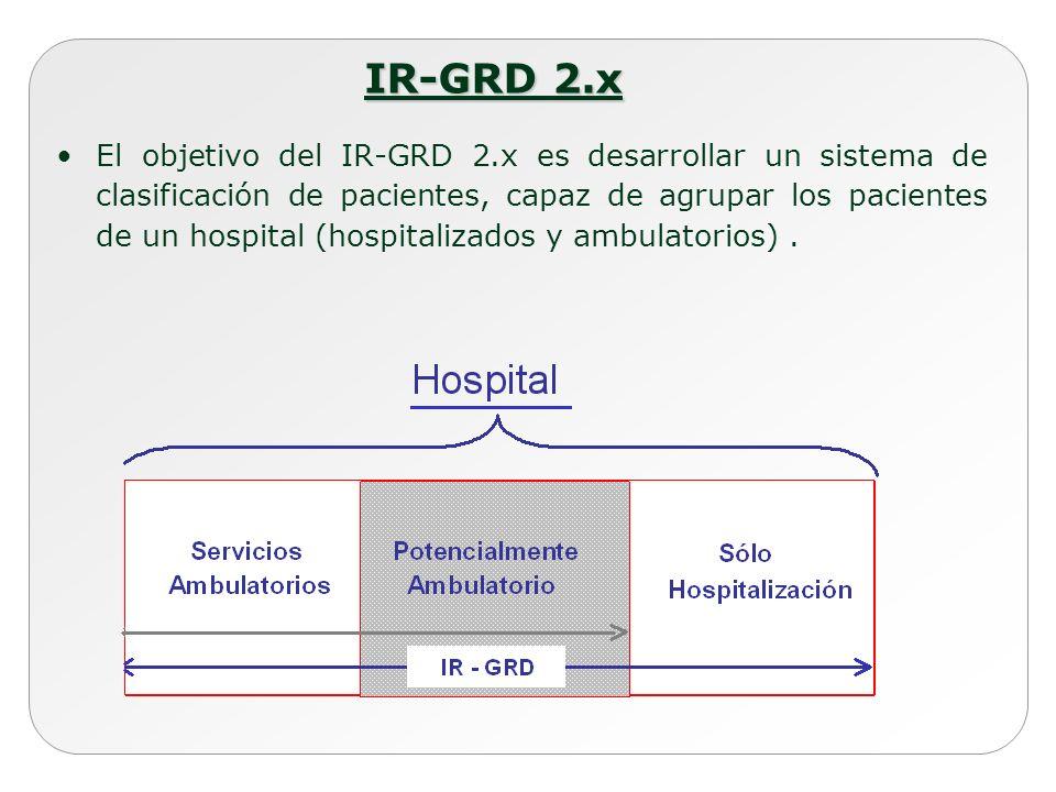 IR-GRD 2.x