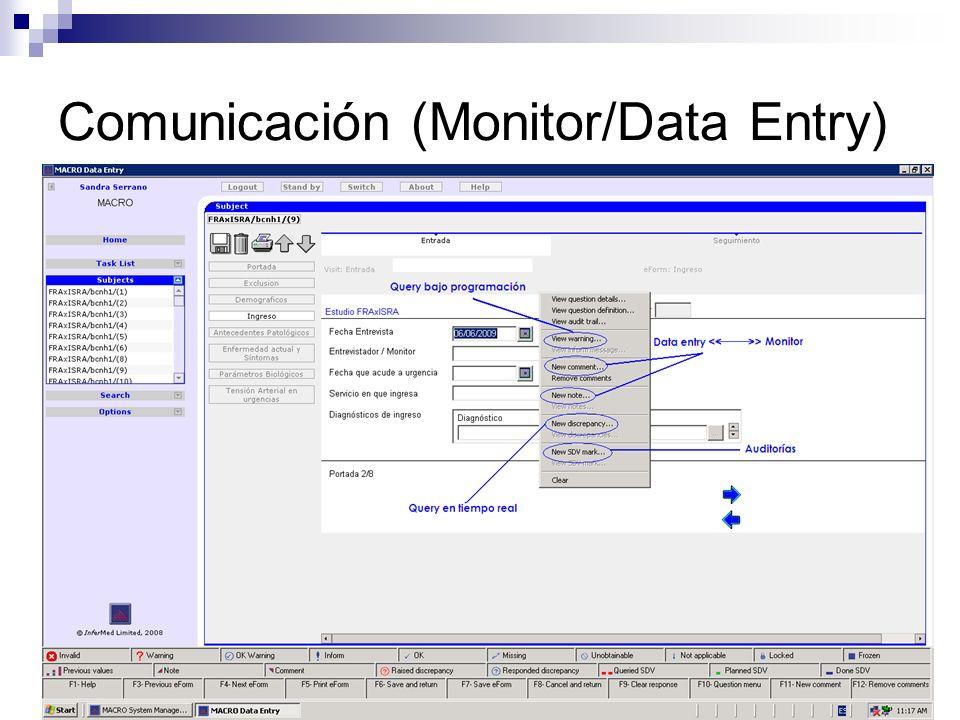 Comunicación (Monitor/Data Entry)