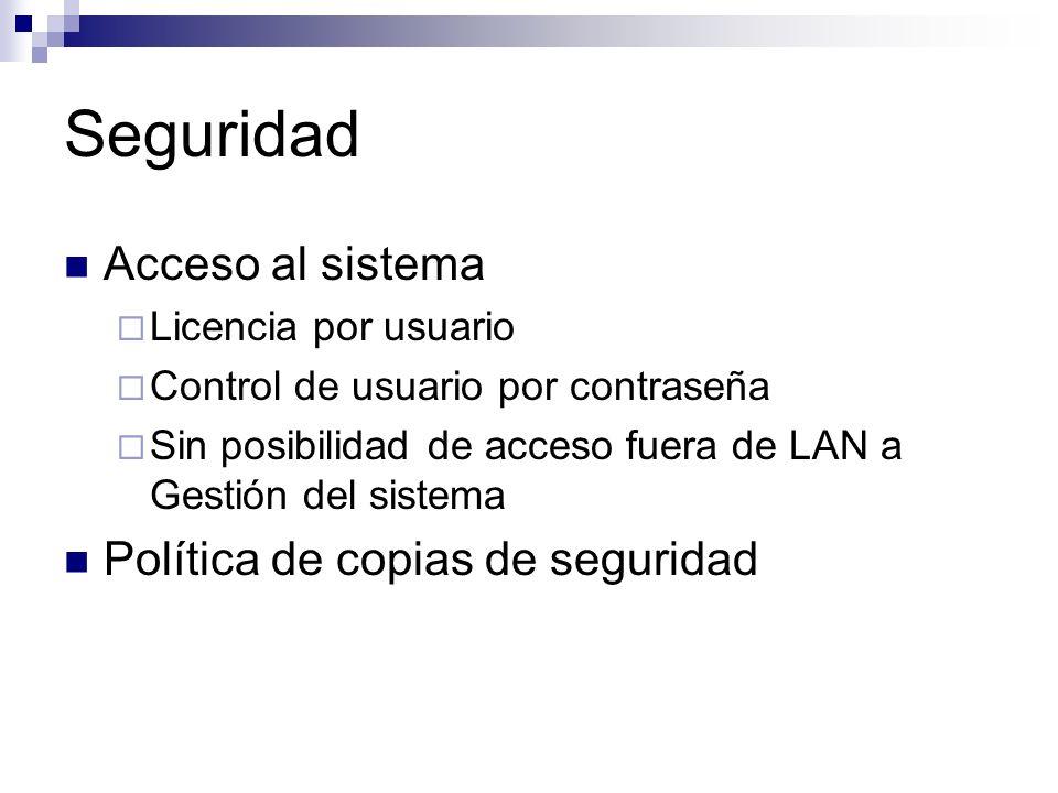 Seguridad Acceso al sistema Política de copias de seguridad
