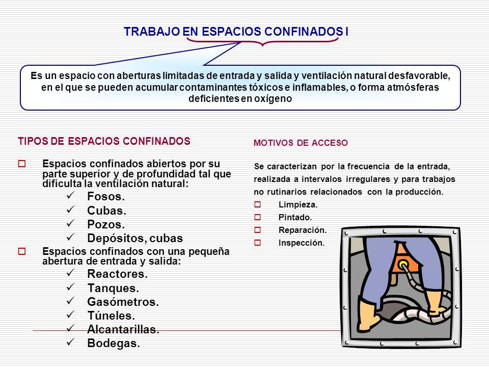 TRABAJO EN ESPACIOS CONFINADOS I