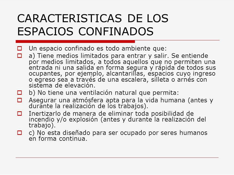 CARACTERISTICAS DE LOS ESPACIOS CONFINADOS