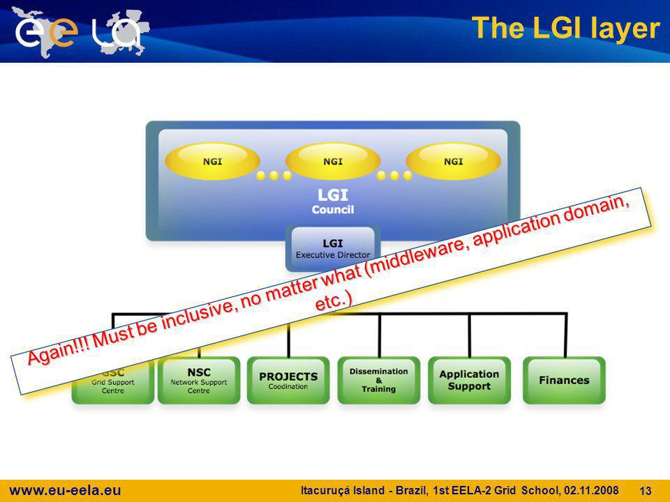 The LGI layer Again!!! Must be inclusive, no matter what (middleware, application domain, etc.)