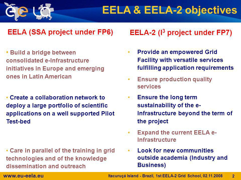 EELA (SSA project under FP6) EELA-2 (I3 project under FP7)