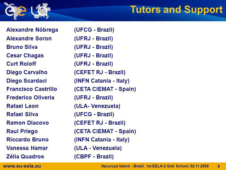 Tutors and Support Alexandre Nóbrega (UFCG - Brazil)