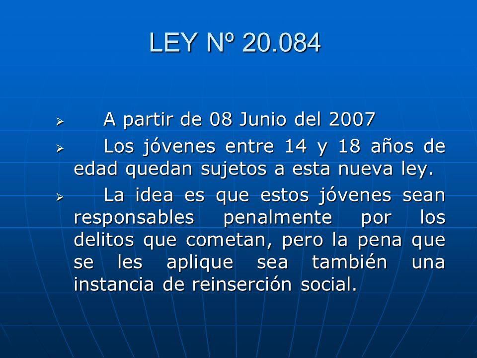 LEY Nº 20.084 A partir de 08 Junio del 2007
