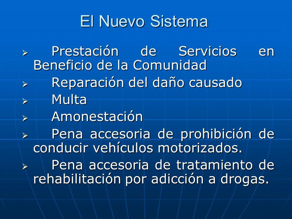 El Nuevo Sistema Prestación de Servicios en Beneficio de la Comunidad