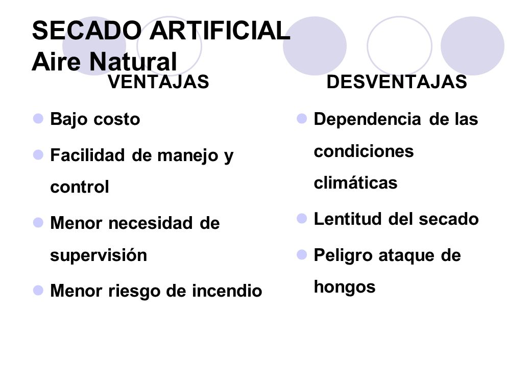 SECADO ARTIFICIAL Aire Natural