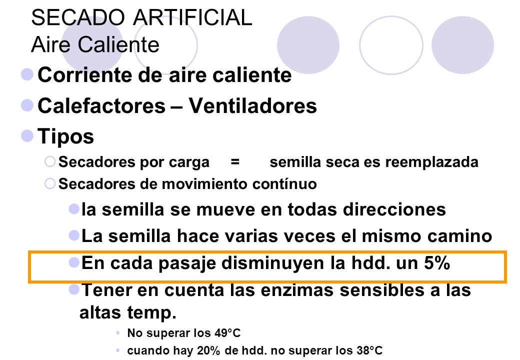 SECADO ARTIFICIAL Aire Caliente
