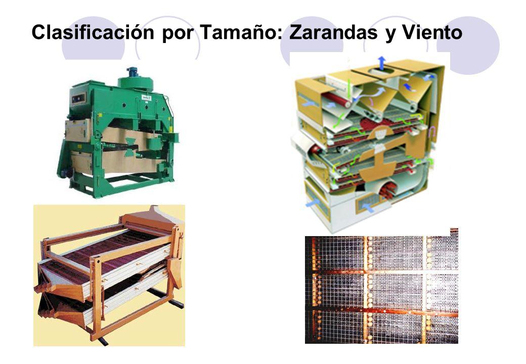 Clasificación por Tamaño: Zarandas y Viento