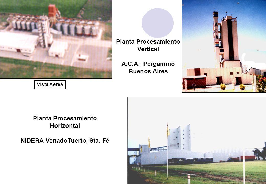 NIDERA VenadoTuerto, Sta. Fé