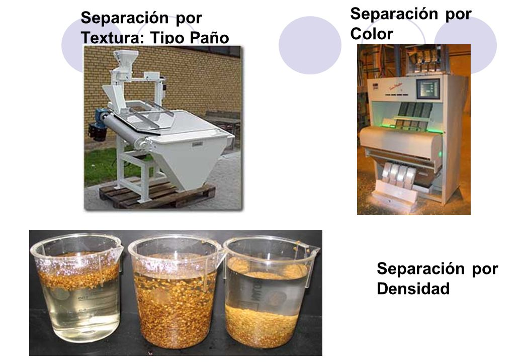 Separación por Color Separación por Textura: Tipo Paño Separación por Densidad
